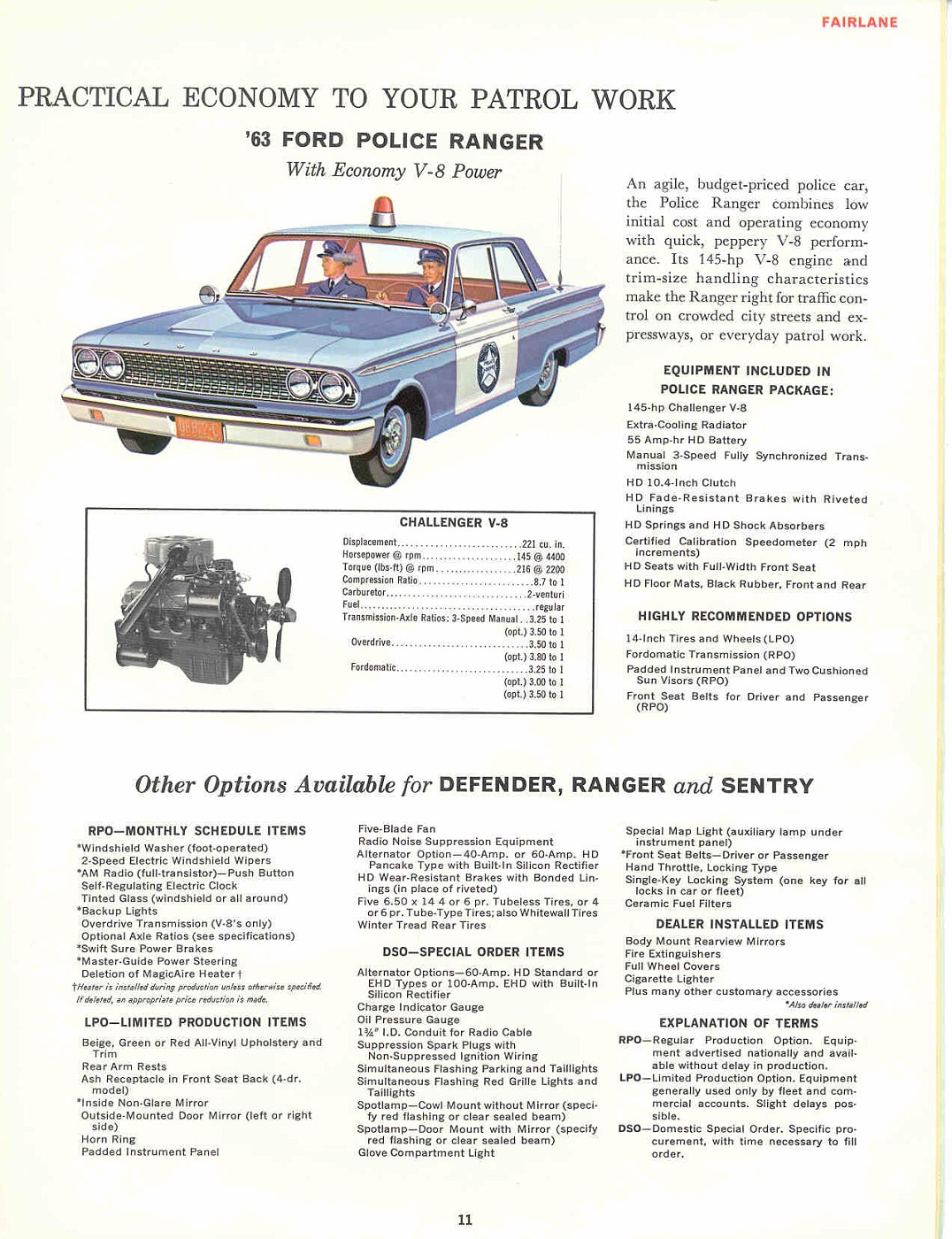 1963 Ford 11